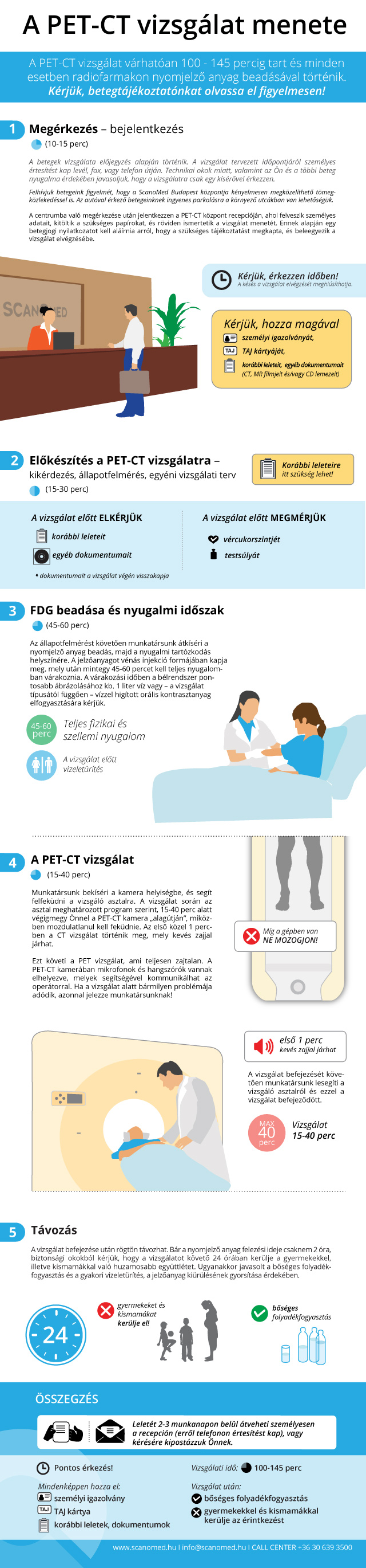 PET-CT infografika forweb hu final